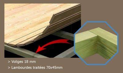 Plancher bois 5x3 mètres- Epaisseur 18mm